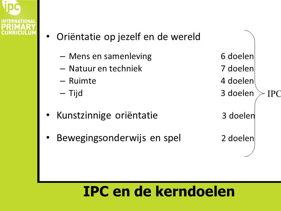 IPC en de kerndoelen Oriëntatie op jezelf en de wereld