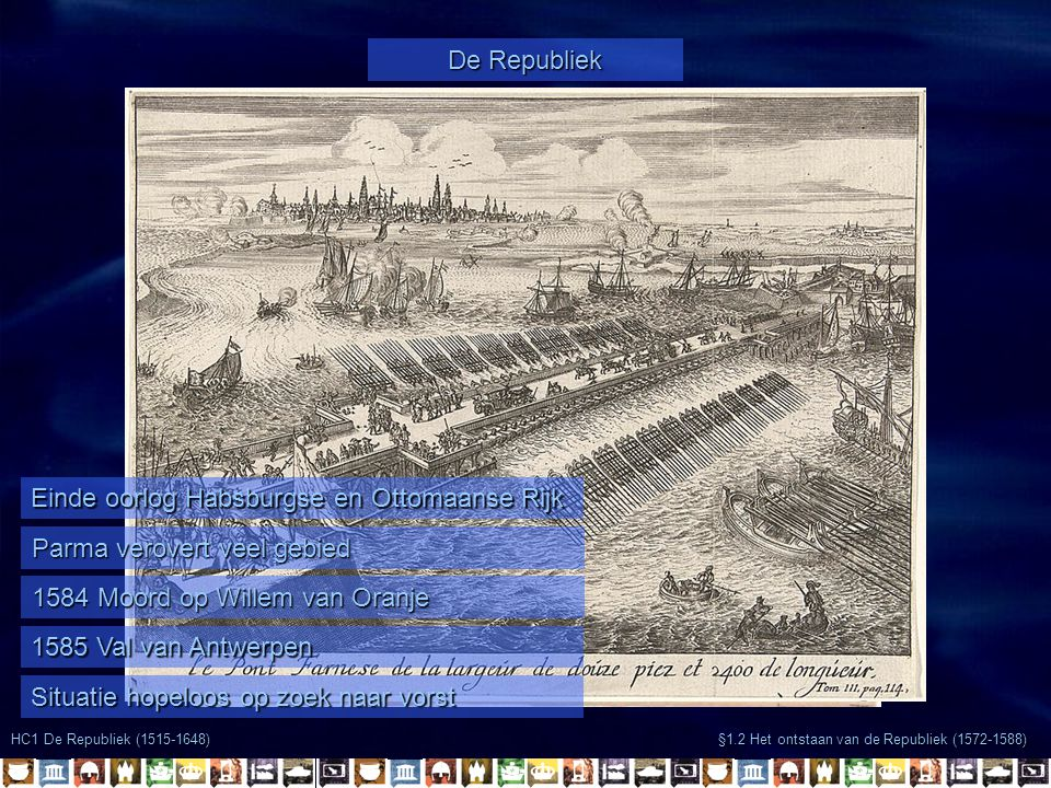 Einde oorlog Habsburgse en Ottomaanse Rijk