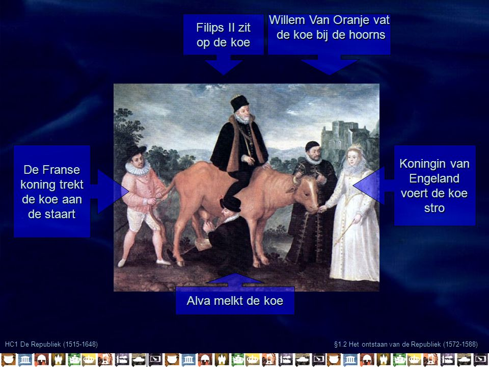 Willem Van Oranje vat de koe bij de hoorns