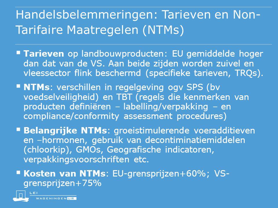 Handelsbelemmeringen: Tarieven en Non-Tarifaire Maatregelen (NTMs)