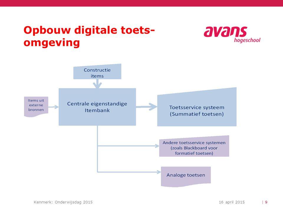 Opbouw digitale toets-omgeving