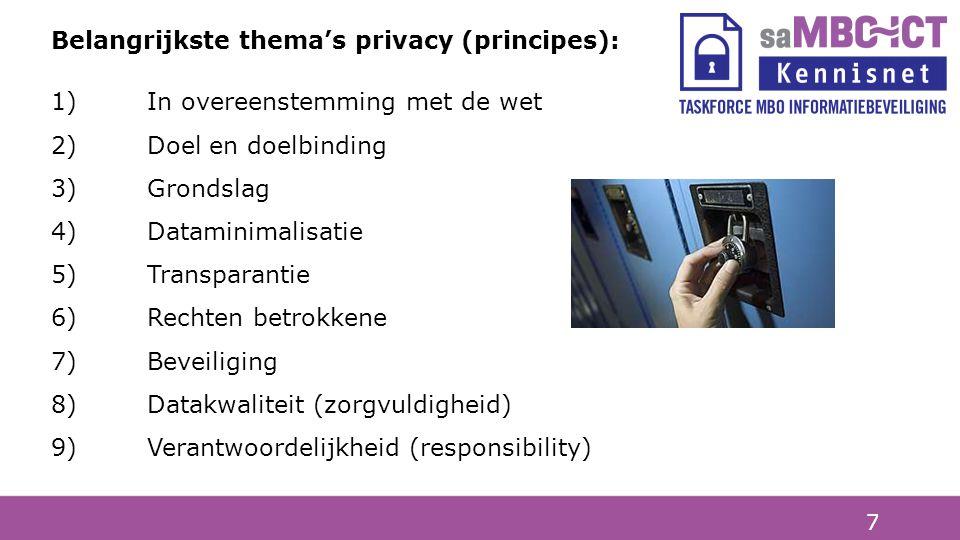 Belangrijkste thema's privacy (principes):
