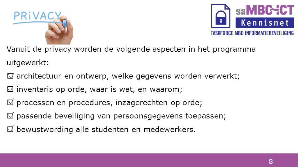 Vanuit de privacy worden de volgende aspecten in het programma uitgewerkt: