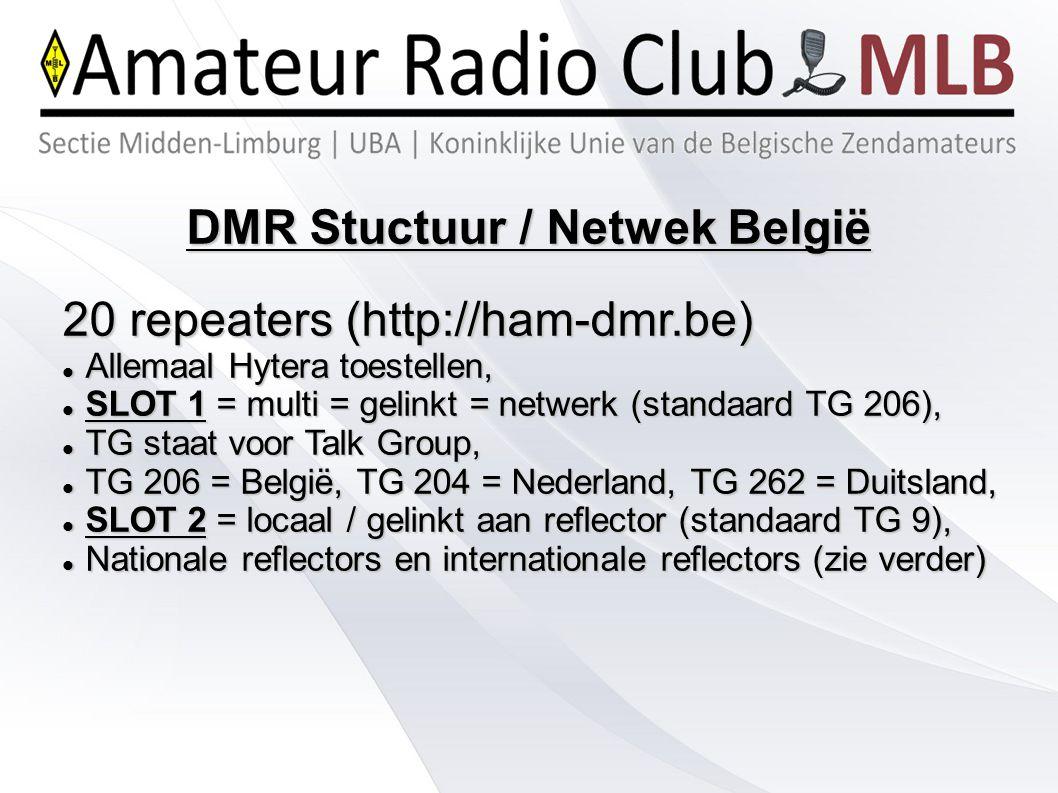 DMR Stuctuur / Netwek België