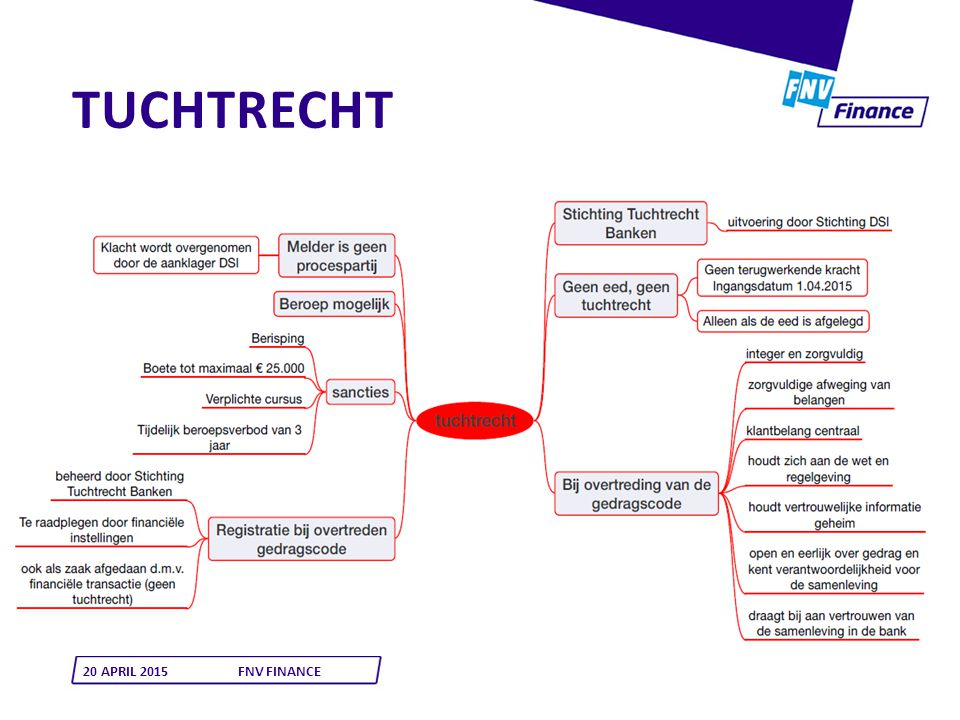 Tuchtrecht 20 april 2015 FNV Finance