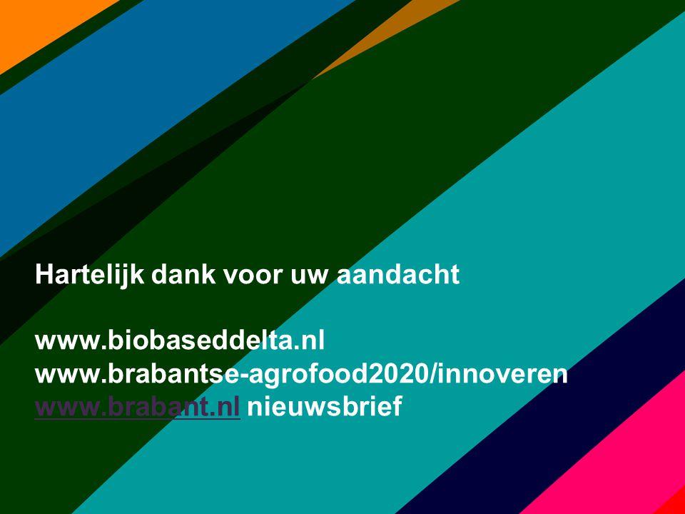 Hartelijk dank voor uw aandacht www. biobaseddelta. nl www