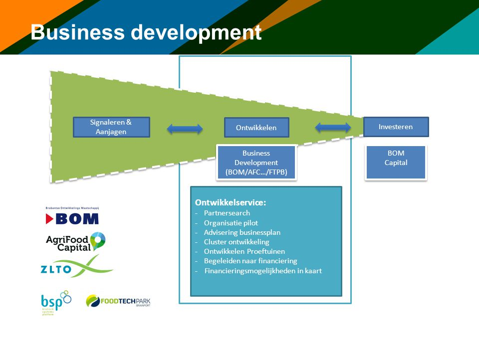 Business Development (BOM/AFC…/FTPB)