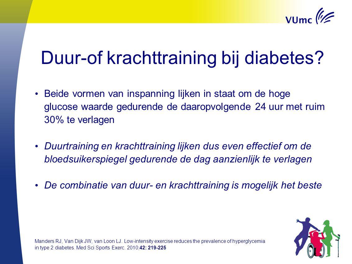 Duur-of krachttraining bij diabetes