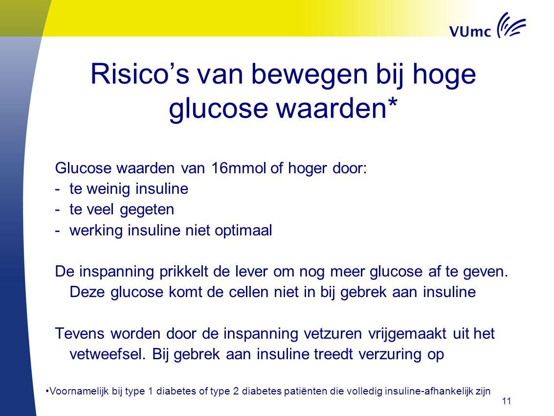 Risico's van bewegen bij hoge glucose waarden*