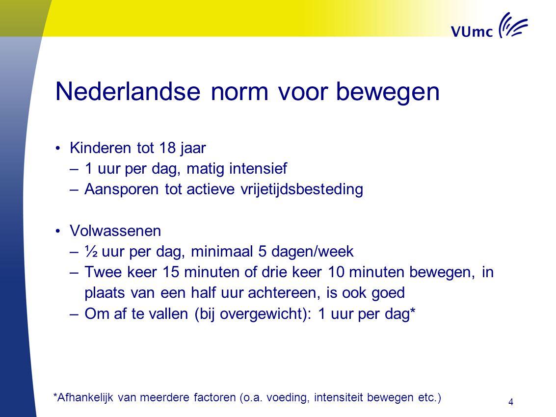 Nederlandse norm voor bewegen