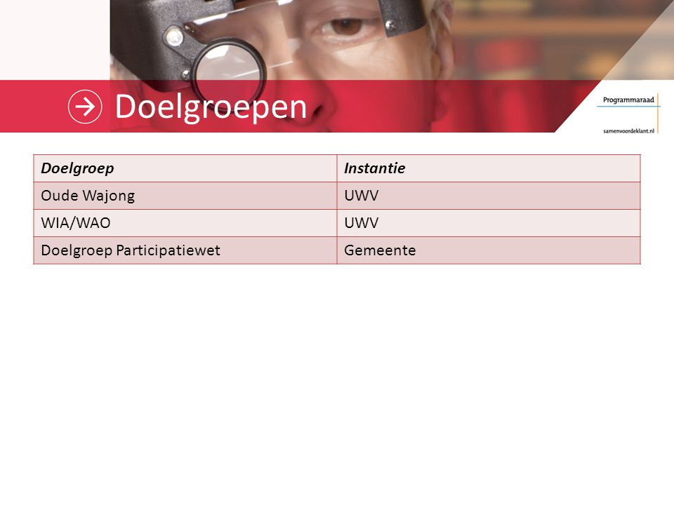Doelgroepen Doelgroep Instantie Oude Wajong UWV WIA/WAO