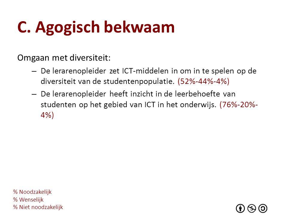 C. Agogisch bekwaam Omgaan met diversiteit:
