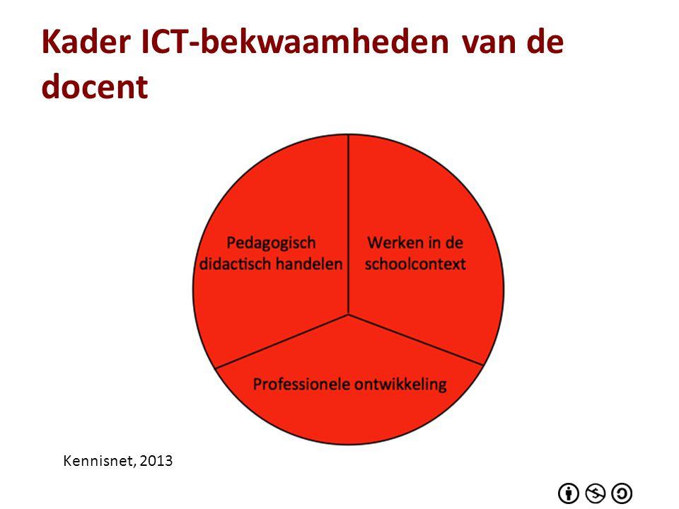 Kader ICT-bekwaamheden van de docent