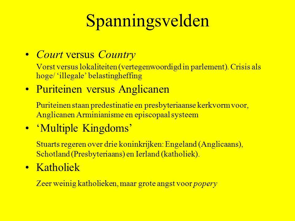 Spanningsvelden Court versus Country Puriteinen versus Anglicanen