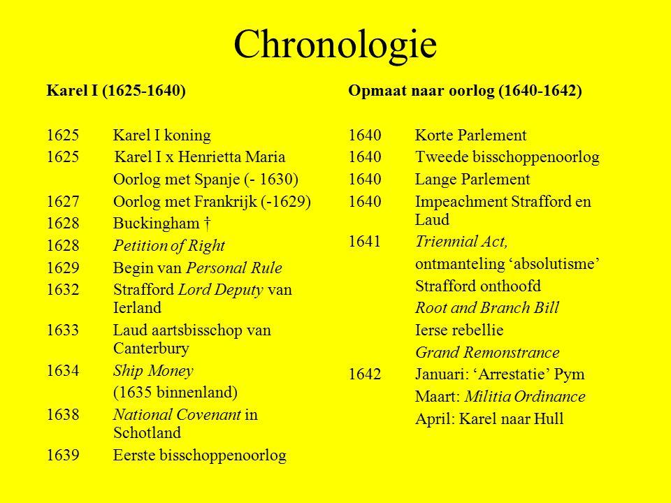 Chronologie Karel I (1625-1640) 1625 Karel I koning