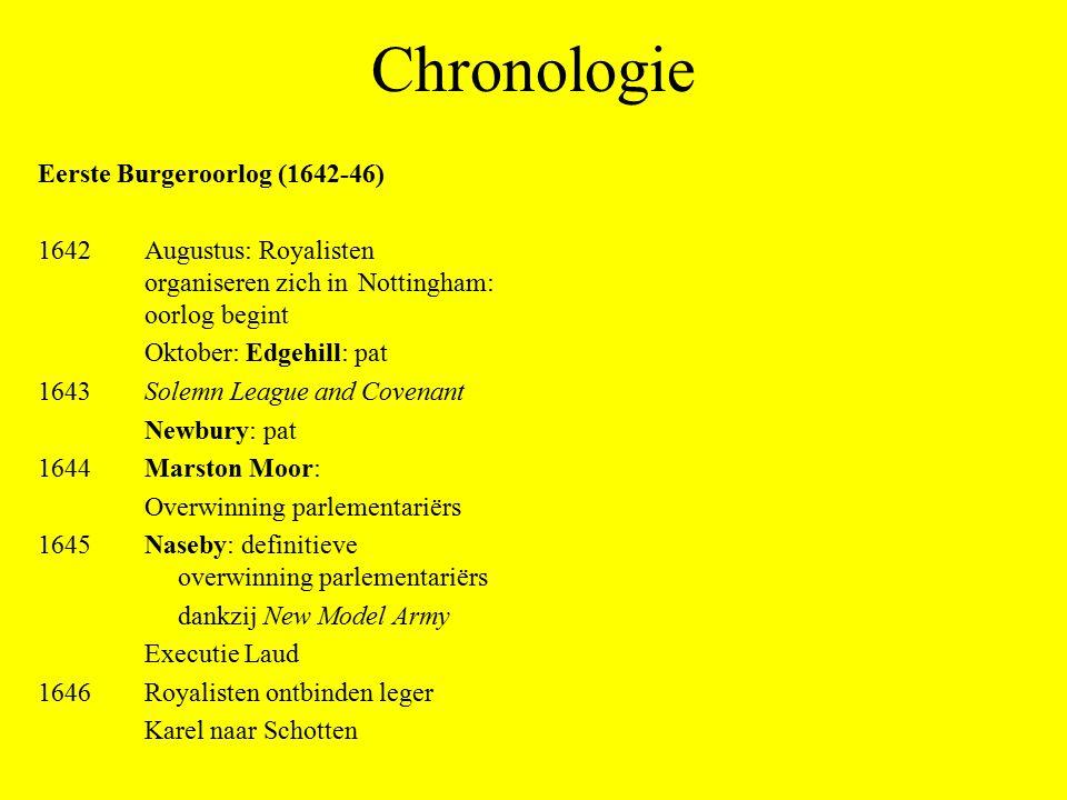 Chronologie Eerste Burgeroorlog (1642-46)
