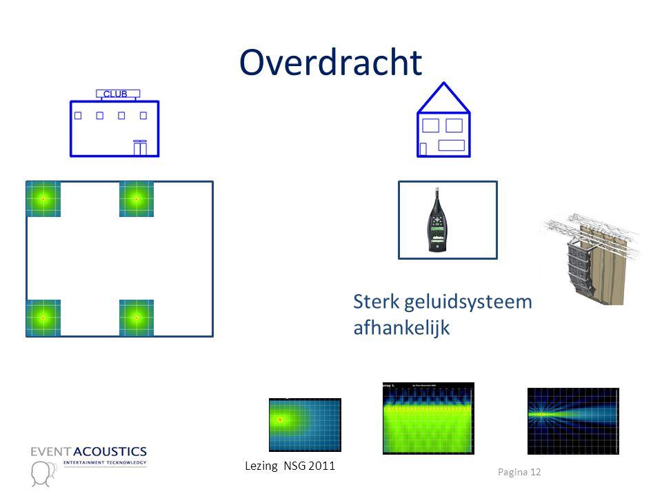 Overdracht Sterk geluidsysteem afhankelijk Lezing NSG 2011