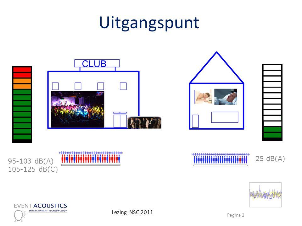 Uitgangspunt 25 dB(A) 95-103 dB(A) 105-125 dB(C) Lezing NSG 2011 12