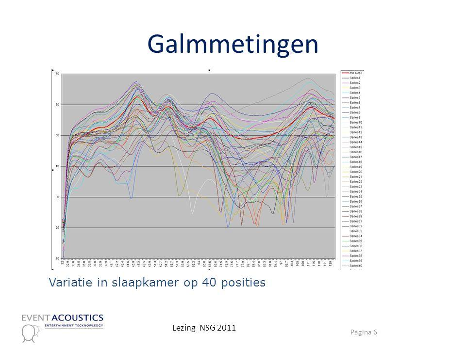Galmmetingen Variatie in slaapkamer op 40 posities Lezing NSG 2011
