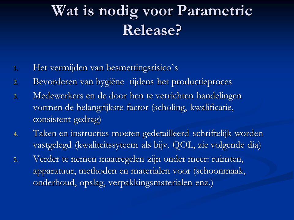 Wat is nodig voor Parametric Release