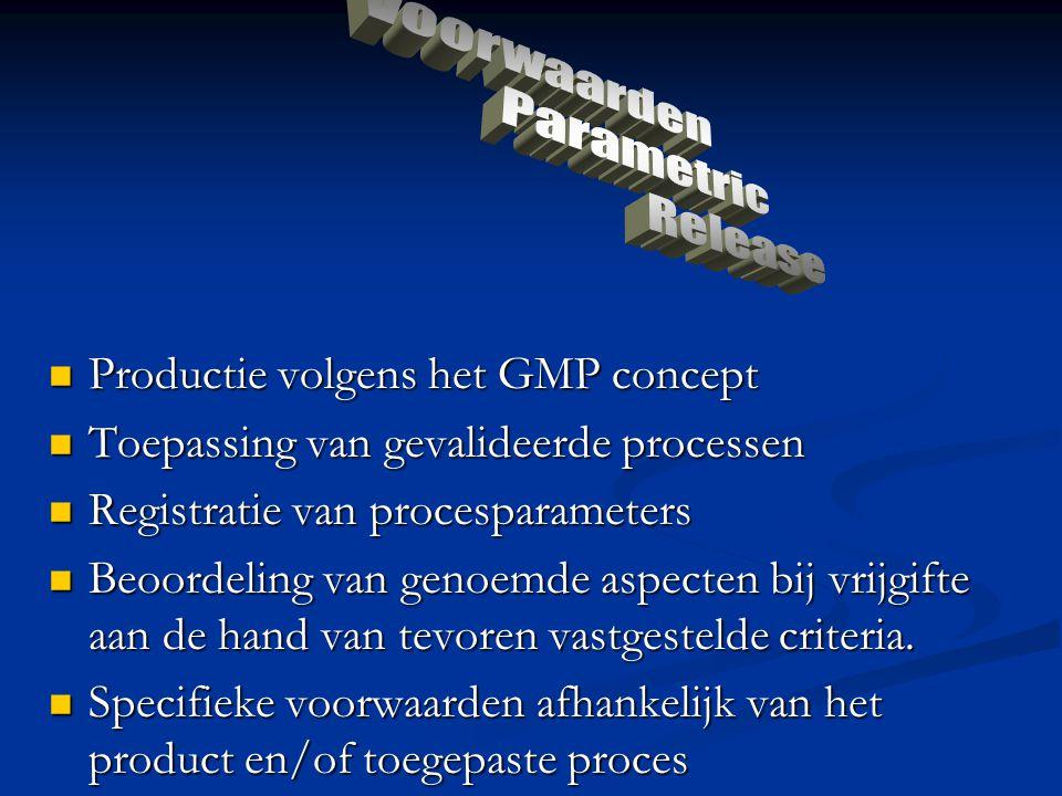 Voorwaarden Parametric Release Productie volgens het GMP concept