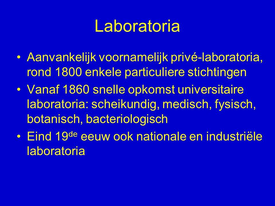 Laboratoria Aanvankelijk voornamelijk privé-laboratoria, rond 1800 enkele particuliere stichtingen.