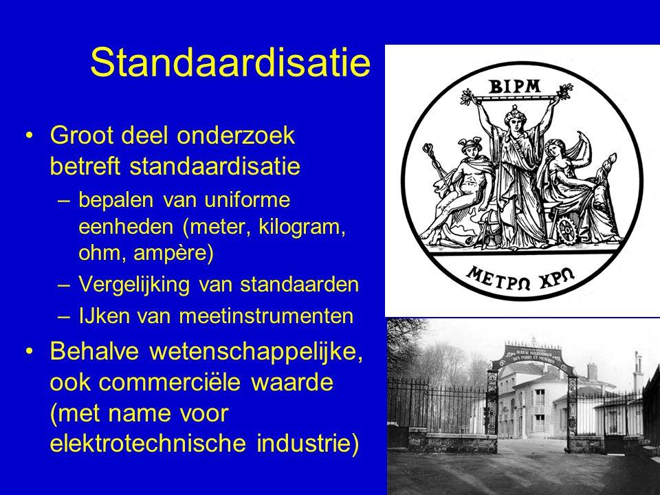 Standaardisatie Groot deel onderzoek betreft standaardisatie