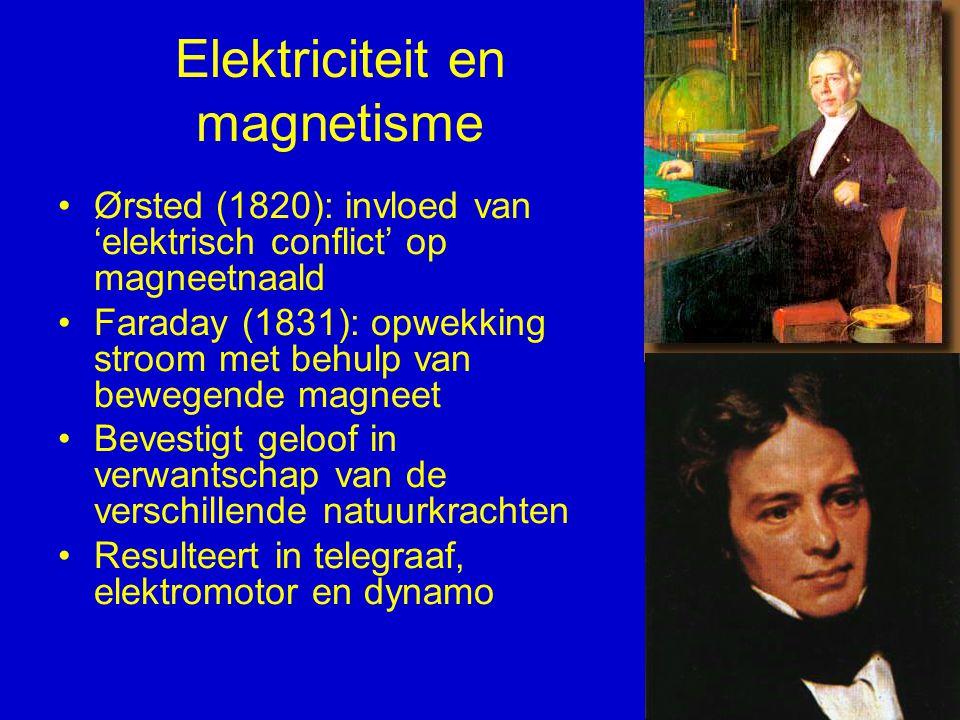 Elektriciteit en magnetisme