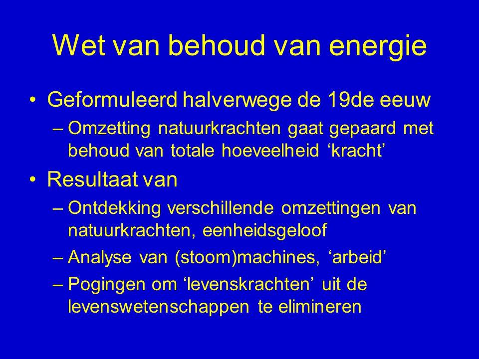 Wet van behoud van energie