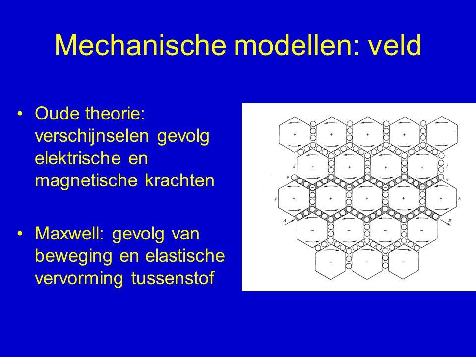 Mechanische modellen: veld