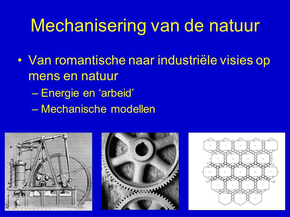 Mechanisering van de natuur