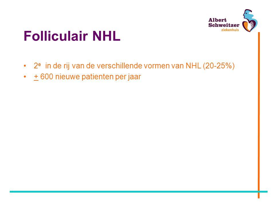 Folliculair NHL 2e in de rij van de verschillende vormen van NHL (20-25%) + 600 nieuwe patienten per jaar.