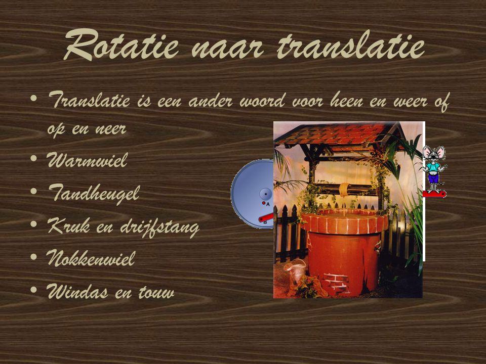 Rotatie naar translatie