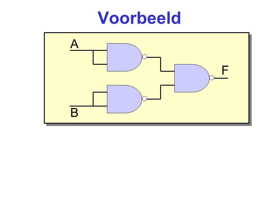 Voorbeeld A. F. B. Poorten kunnen samengevoegd worden tot combinatorische schakelingen .