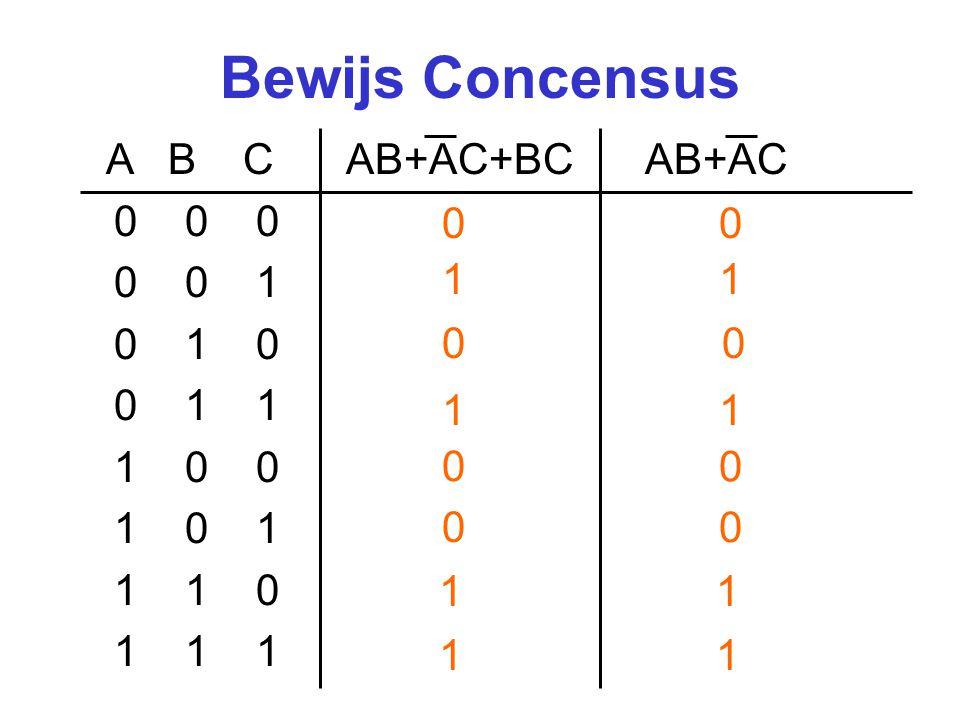 Bewijs Concensus A B C AB+AC+BC AB+AC 0 0 0 0 0 1 0 1 0 0 1 1 1 0 0
