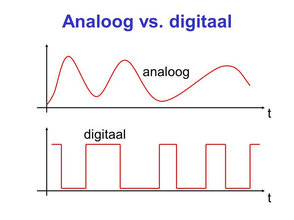 Analoog vs. digitaal analoog t digitaal t