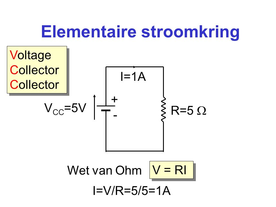Elementaire stroomkring