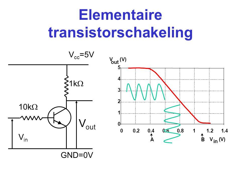Elementaire transistorschakeling