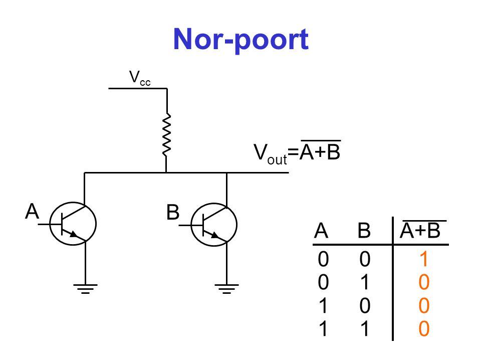 Nor-poort Vout=A+B A B A B A+B 0 0 1 0 1 0 1 0 0 1 1 0 Vcc