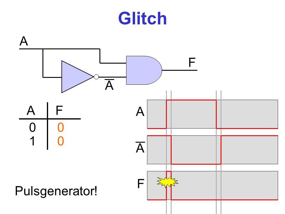 Glitch A F A A A F 0 0 1 0 A F Pulsgenerator!
