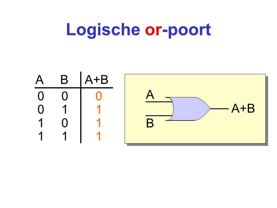 Logische or-poort A B A+B A 0 0 0 0 1 1 A+B 1 0 1 1 1 1 B