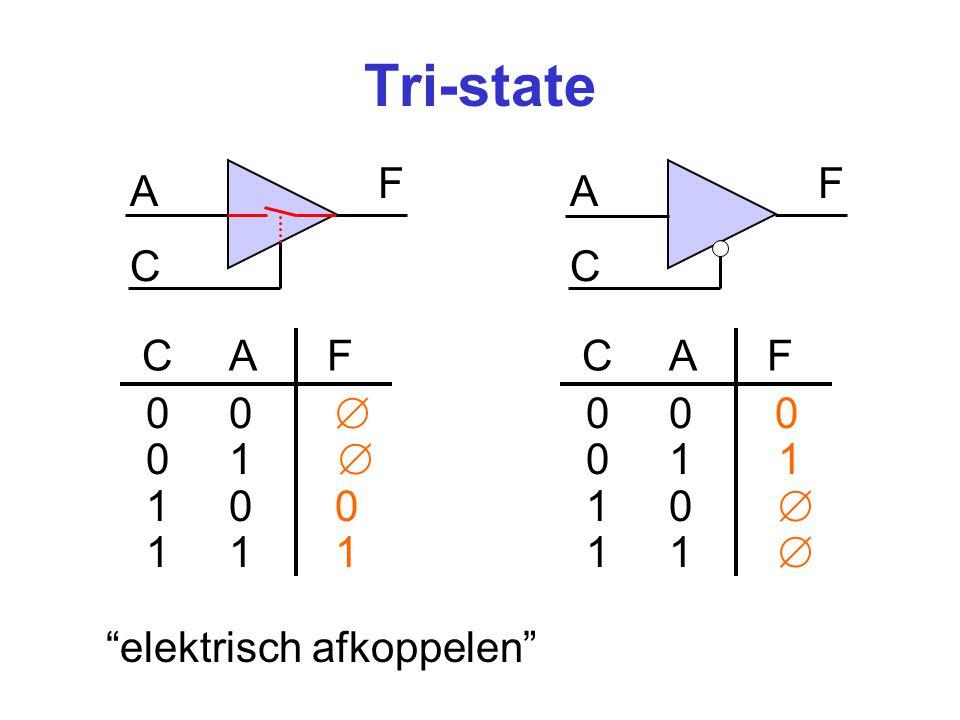 Tri-state F A C F C A F 0 0 0 0 1 1 1 0  1 1  A C C A F 0 0  0 1 