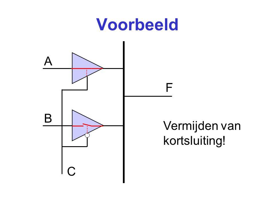 Voorbeeld A F B Vermijden van kortsluiting! C