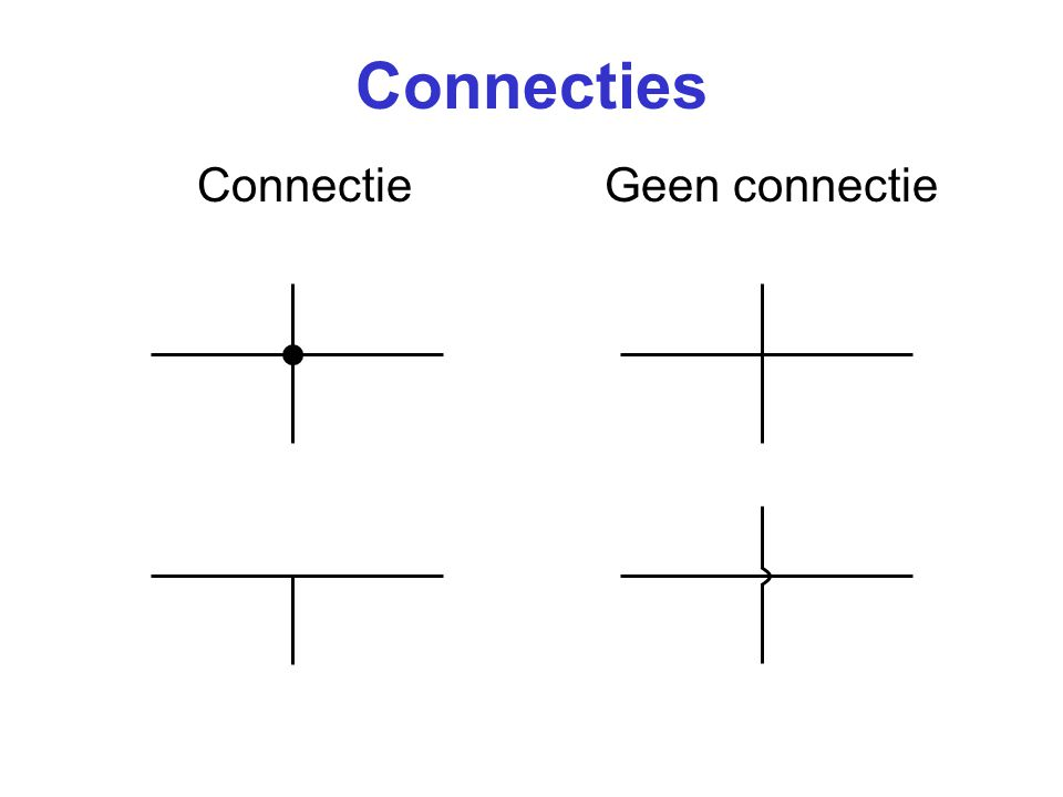 Connecties Connectie Geen connectie
