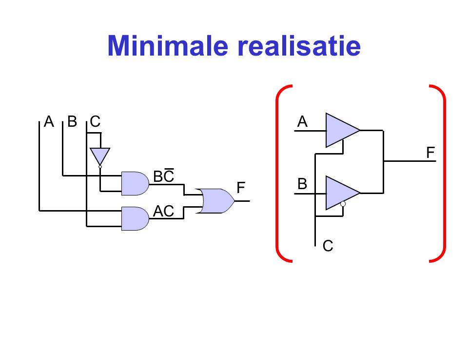 Minimale realisatie A C F B A B C BC F AC