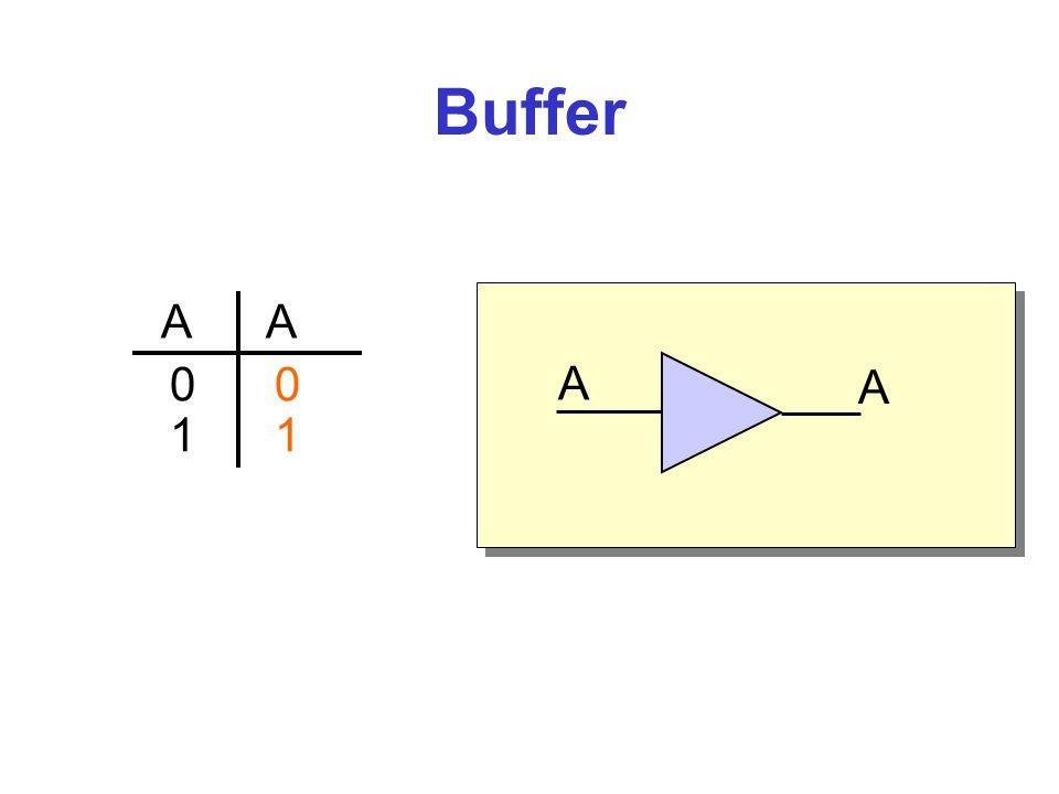 Buffer A A. 0 0. 1 1. A. A.