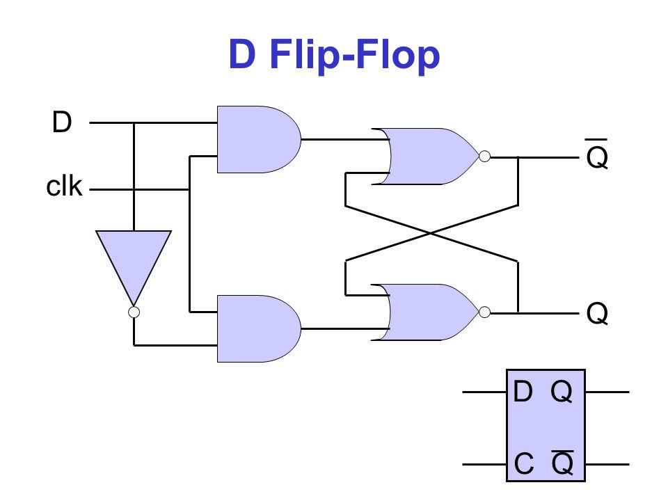 D Flip-Flop D Q clk Q D Q C Q