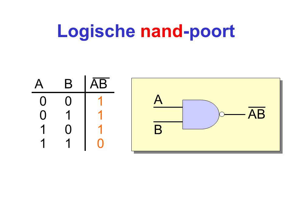 Logische nand-poort A B AB A 0 0 1 0 1 1 AB 1 0 1 1 1 0 B