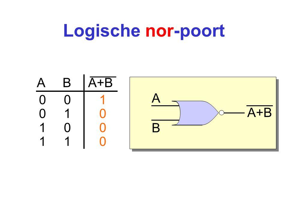 Logische nor-poort A B A+B A 0 0 1 0 1 0 A+B 1 0 0 1 1 0 B