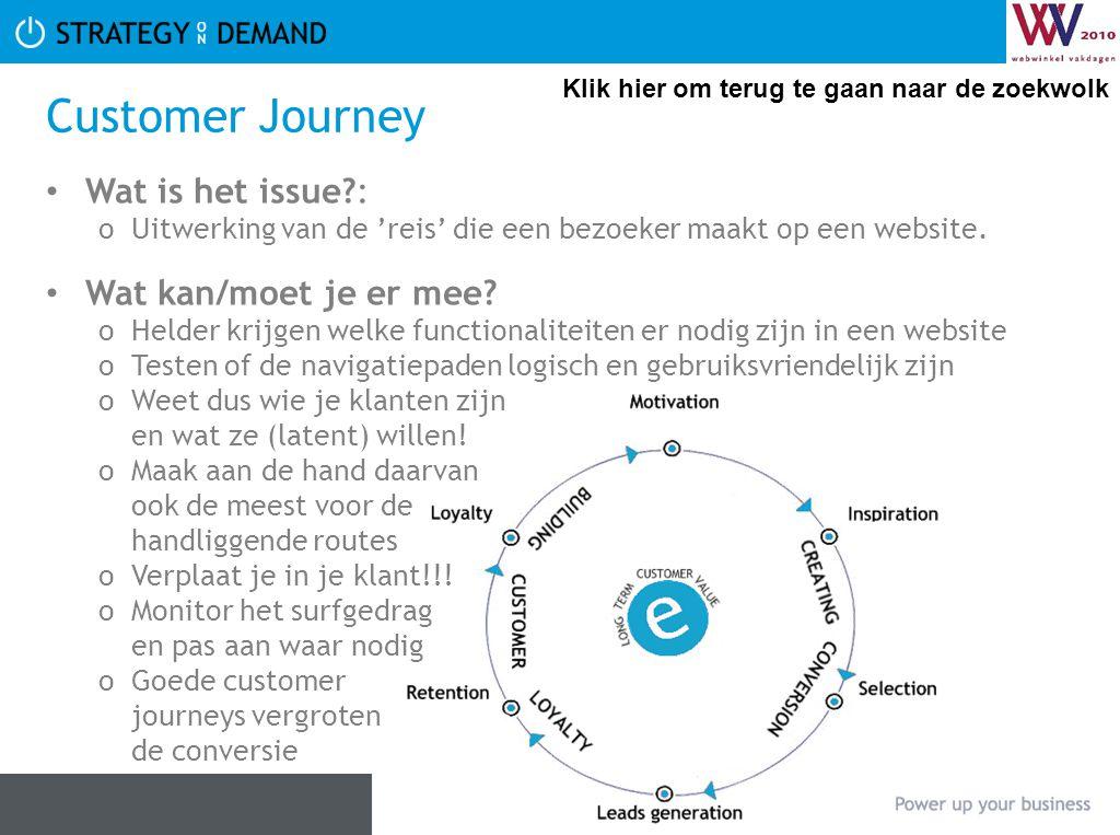 Customer Journey Wat is het issue : Wat kan/moet je er mee